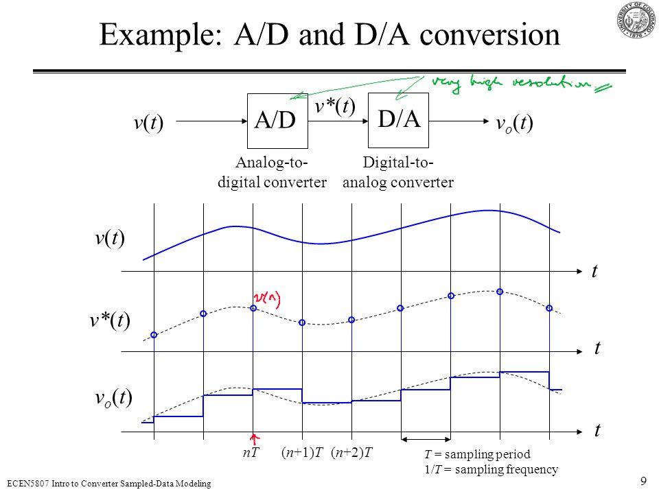 10 ECEN5807 Intro to Converter Sampled-Data Modeling Modeling objectives Relationships: v to v* to v o –Time domain: v(t) to v*(t) to v o (t) –Frequency domain: v(s) to v*(s) to v o (s) t t t (n+1)T(n+2)TnT T = sampling period 1/T = sampling frequency v(t)v(t) v*(t) vo(t)vo(t)