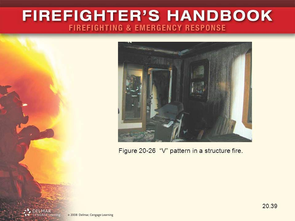 """20.39 Figure 20-26 """"V"""" pattern in a structure fire."""
