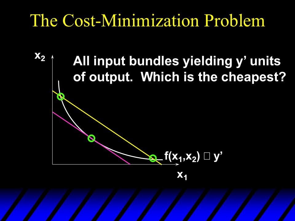 The Cost-Minimization Problem x1x1 x2x2 All input bundles yielding y' units of output. Which is the cheapest? f(x 1,x 2 )  y'