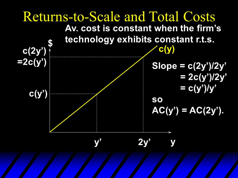 Returns-to-Scale and Total Costs y $ c(y) y' 2y' c(y') c(2y') =2c(y') Slope = c(2y')/2y' = 2c(y')/2y' = c(y')/y' so AC(y') = AC(2y'). Av. cost is cons