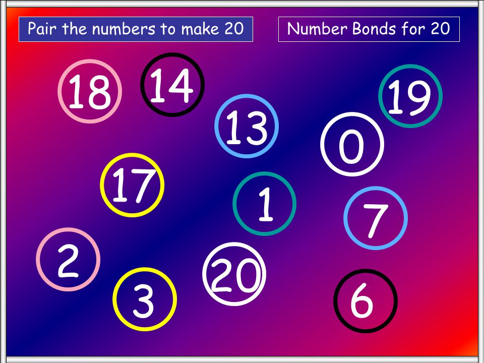 Number Bonds for 20 0 7 20 13 2 6 17 19 1 18 3 14 Pair the numbers to make 20