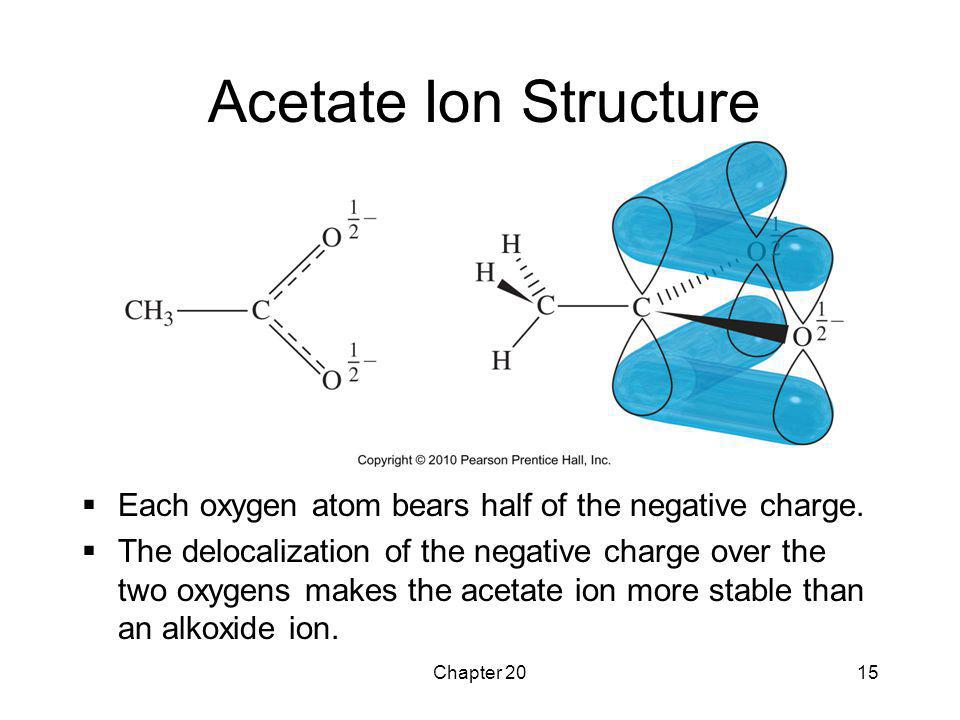 Chapter 2015 Acetate Ion Structure  Each oxygen atom bears half of the negative charge.  The delocalization of the negative charge over the two oxyg