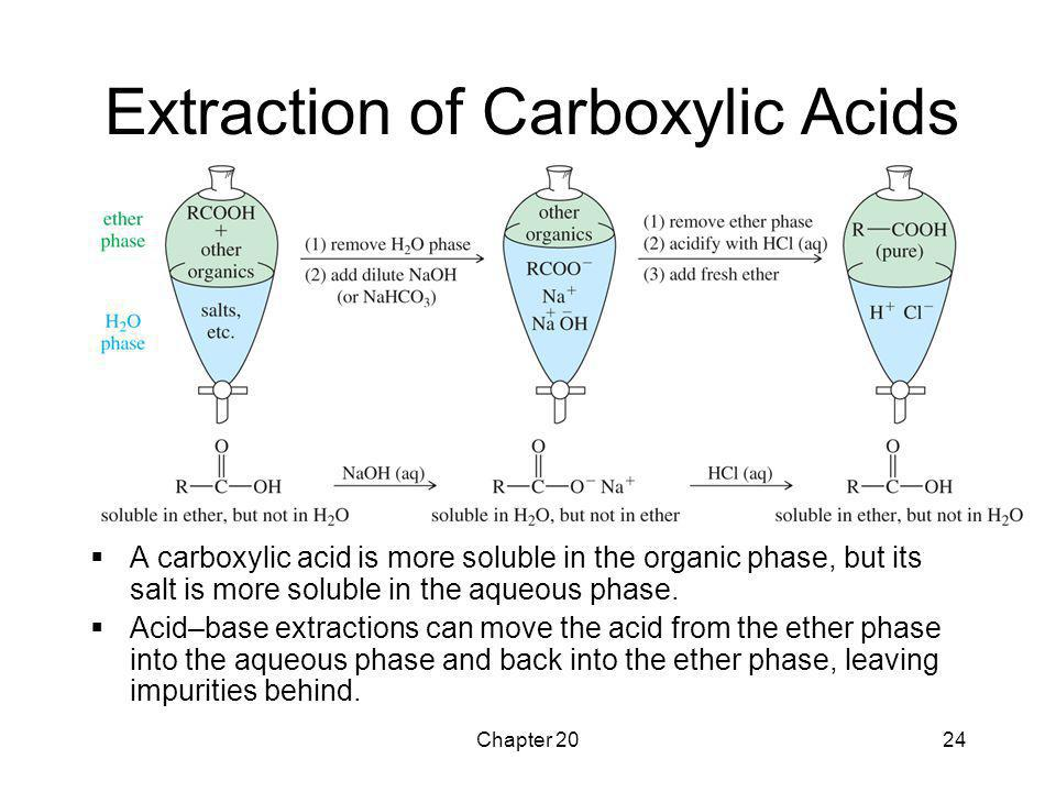 Chapter 2024 Extraction of Carboxylic Acids  A carboxylic acid is more soluble in the organic phase, but its salt is more soluble in the aqueous phas