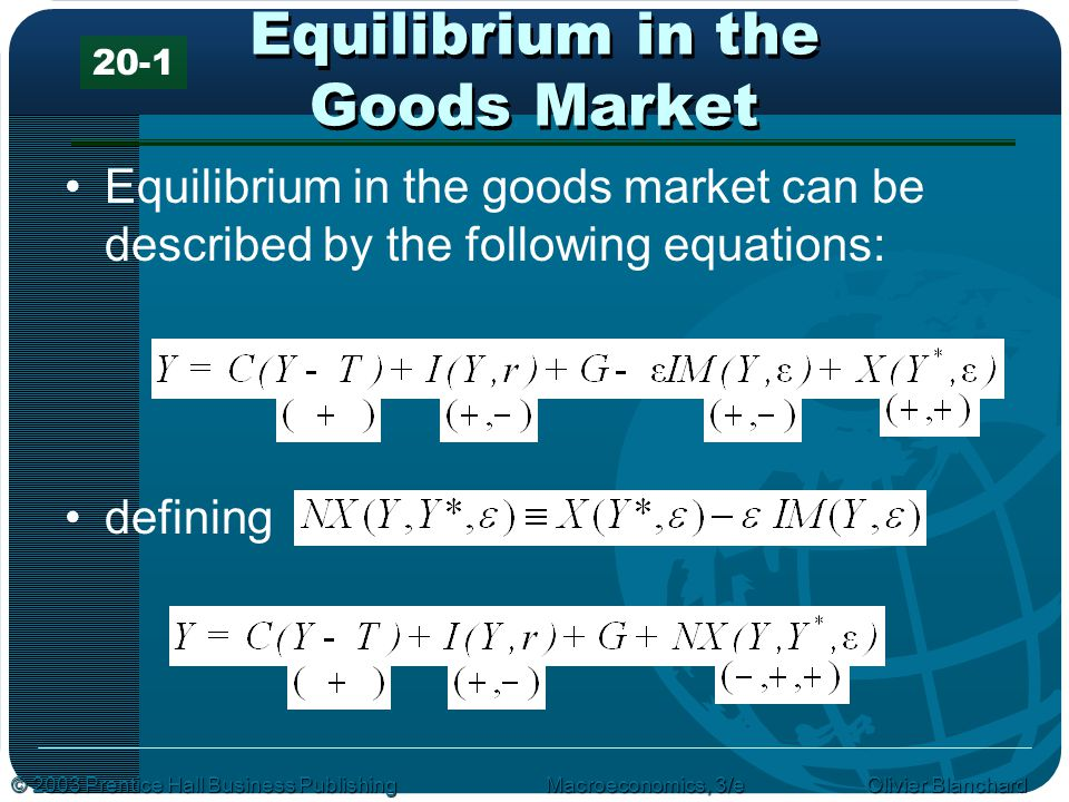 © 2003 Prentice Hall Business PublishingMacroeconomics, 3/e Olivier Blanchard Equilibrium in the Goods Market Equilibrium in the goods market can be described by the following equations: defining 20-1