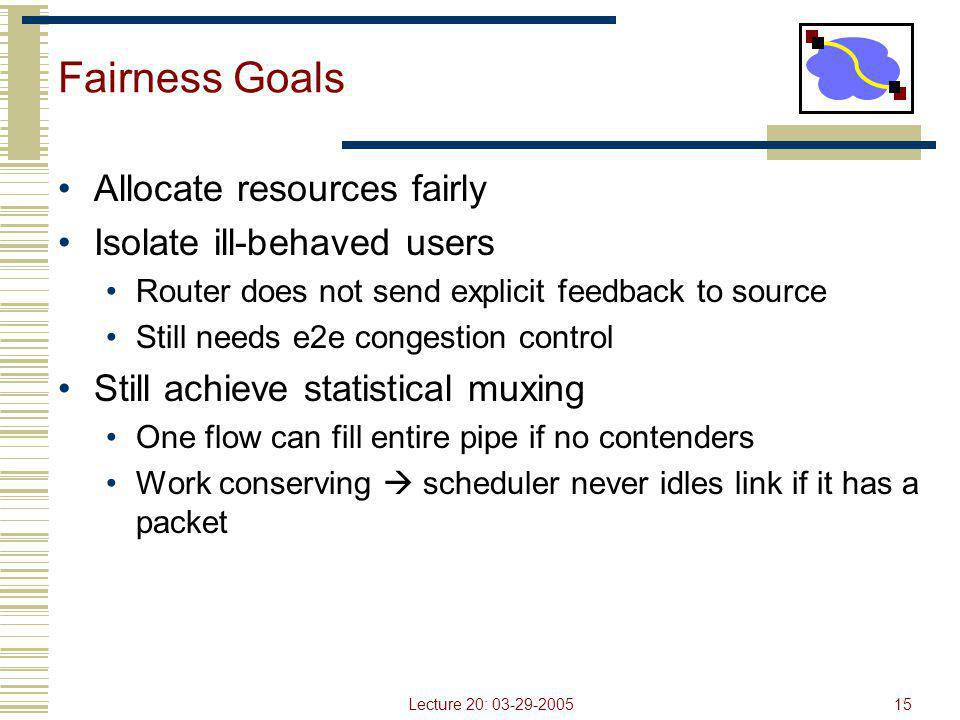 Lecture 20: 03-29-200515 Fairness Goals Allocate resources fairly Isolate ill-behaved users Router does not send explicit feedback to source Still nee