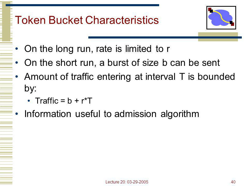 Lecture 20: 03-29-200540 Token Bucket Characteristics On the long run, rate is limited to r On the short run, a burst of size b can be sent Amount of