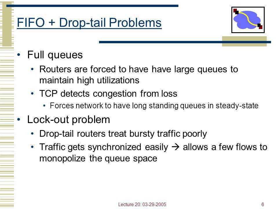 Lecture 20: 03-29-20056 FIFO + Drop-tail Problems Full queues Routers are forced to have have large queues to maintain high utilizations TCP detects c
