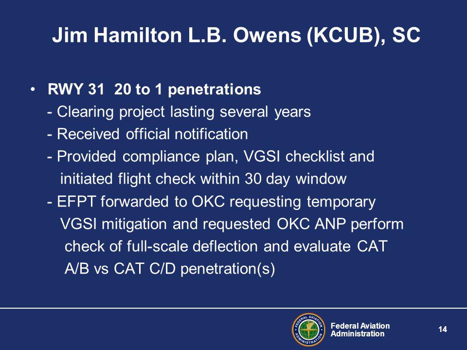 Federal Aviation Administration 14 Jim Hamilton L.B.