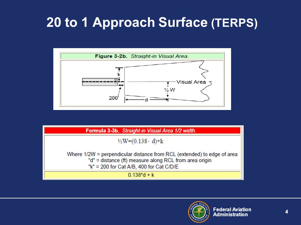 Federal Aviation Administration 4 20 to 1 Approach Surface (TERPS)