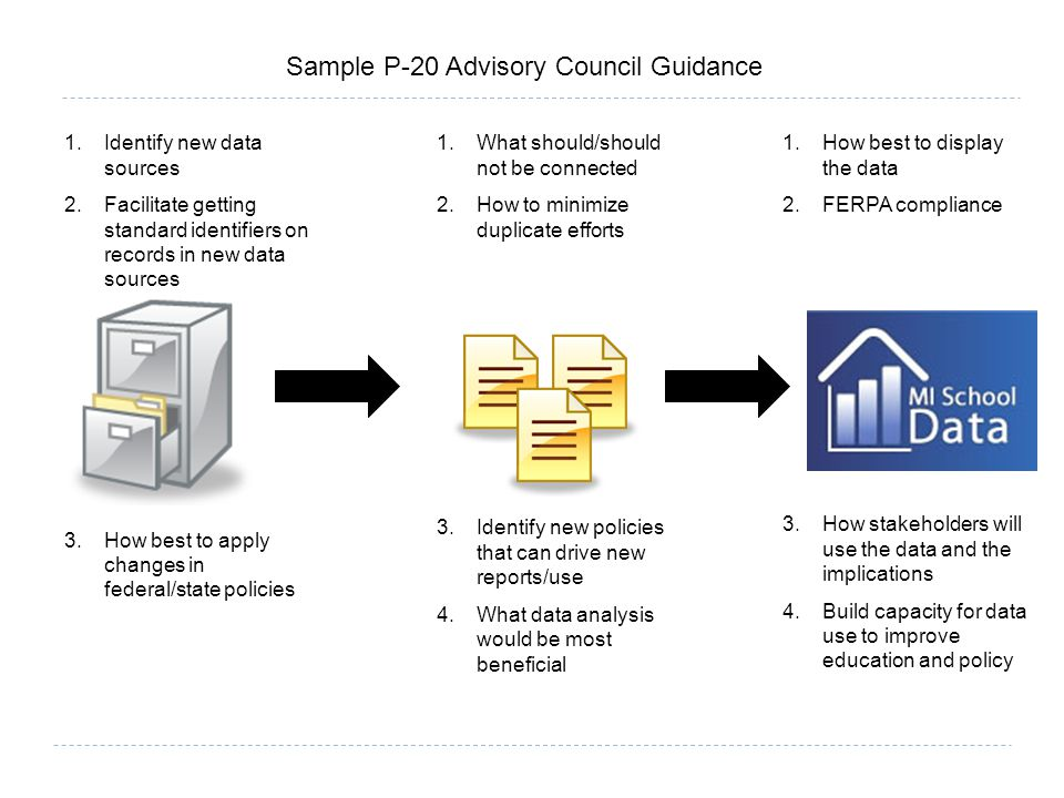 1.How best to display the data 2.FERPA compliance 3.How stakeholders will use the data and the implications 4.Build capacity for data use to improve education and policy Sample P-20 Advisory Council Guidance 1.Identify new data sources 2.Facilitate getting standard identifiers on records in new data sources 3.How best to apply changes in federal/state policies 1.What should/should not be connected 2.How to minimize duplicate efforts 3.Identify new policies that can drive new reports/use 4.What data analysis would be most beneficial