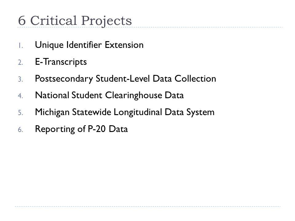 6 Critical Projects 1. Unique Identifier Extension 2.