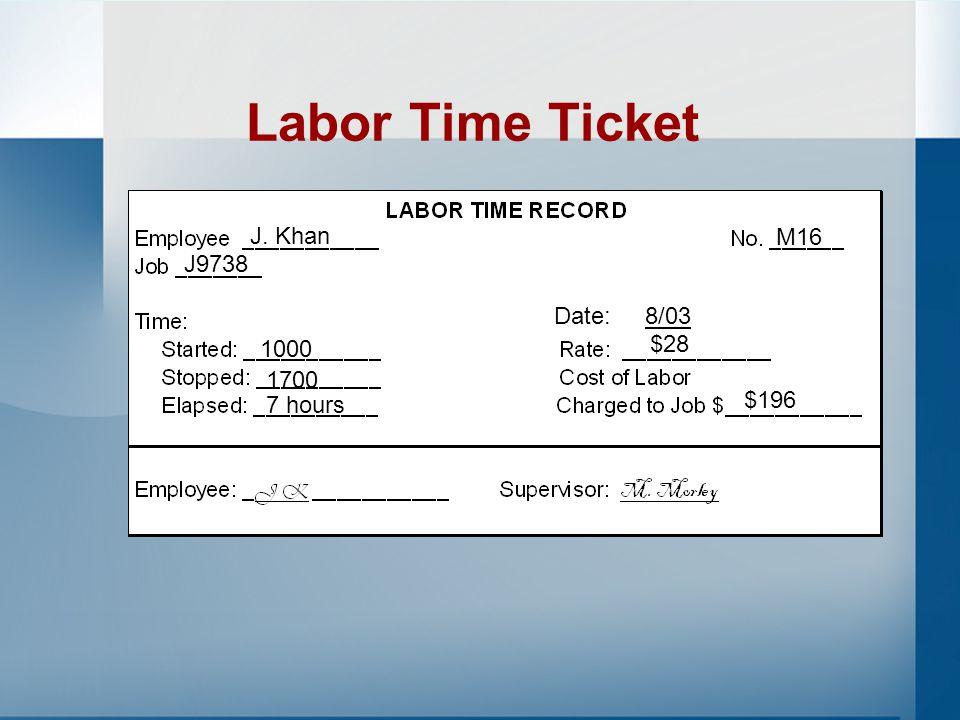 Job Cost Sheet J9738 Miami Motors 300 automobile engine valves 8/03 MR52319,300