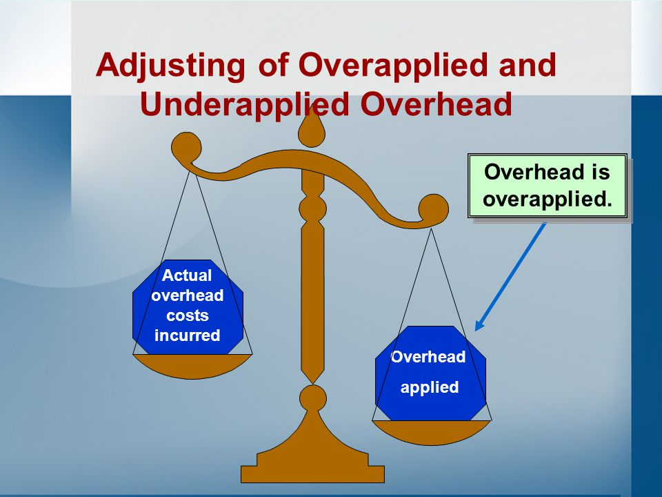 Adjusting of Overapplied and Underapplied Overhead The POHR is based on estimates.
