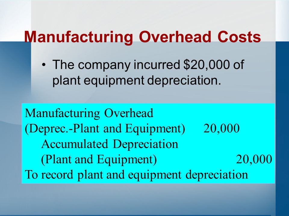 Objective 3 Allocate Manufacturing Overhead in a Manufacturer's Job Costing System