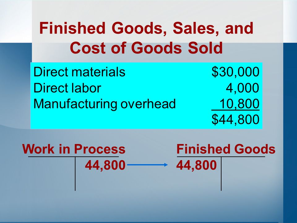 Finished Goods, Sales, and Cost of Goods Sold As jobs are completed they are transferred to finished goods inventory.