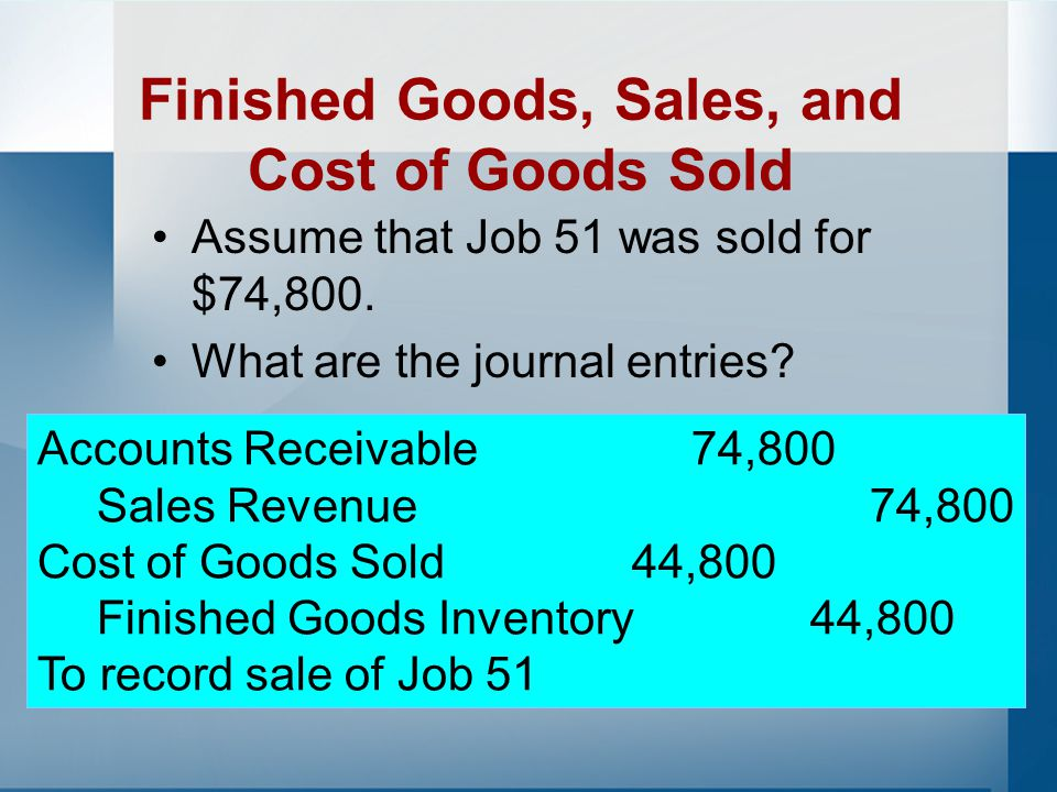 Finished Goods, Sales, and Cost of Goods Sold Direct materials$30,000 Direct labor 4,000 Manufacturing overhead 10,800 $44,800 Work in Process 44,800 Finished Goods 44,800