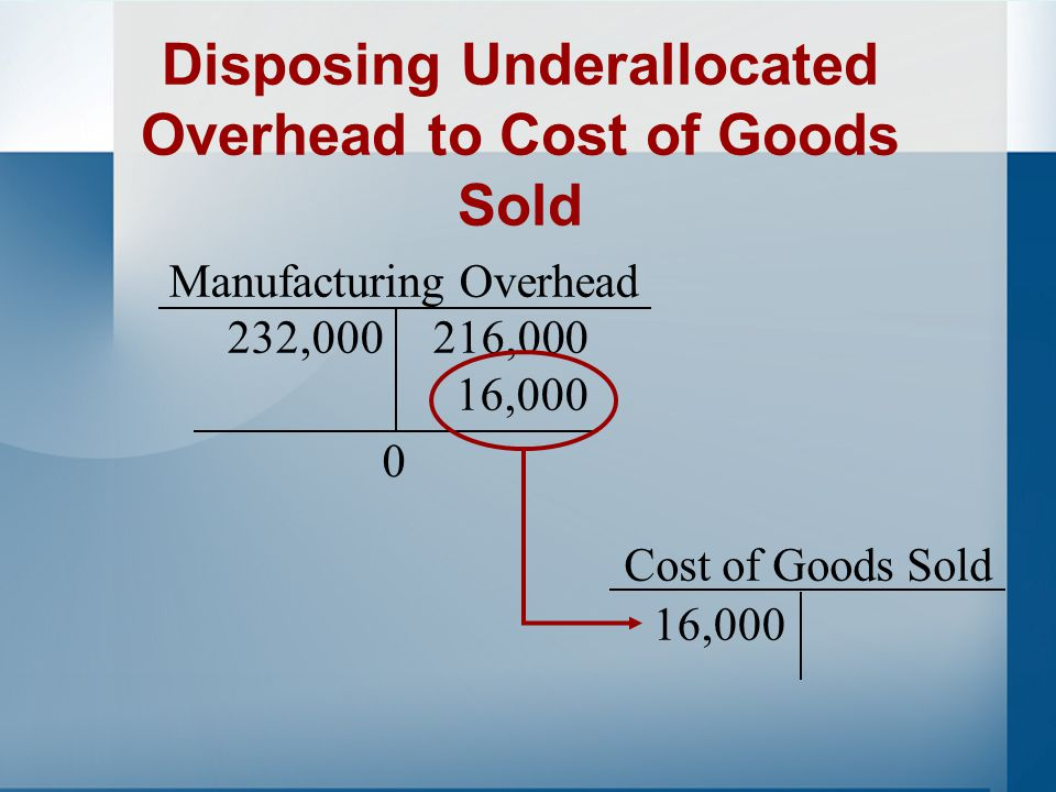 Disposing of Underallocated or Overallocated Overhead How much overhead was allocated to the various jobs.