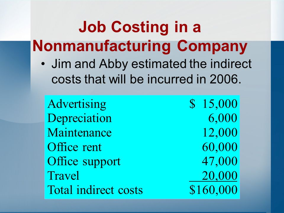 80,000 ÷ 2,000 = $40 Job Costing in a Nonmanufacturing Company Assuming a 40-hour workweek and 50 workweeks in each year gives a total of 2,000 available working hours per year (40 hours × 50 weeks).