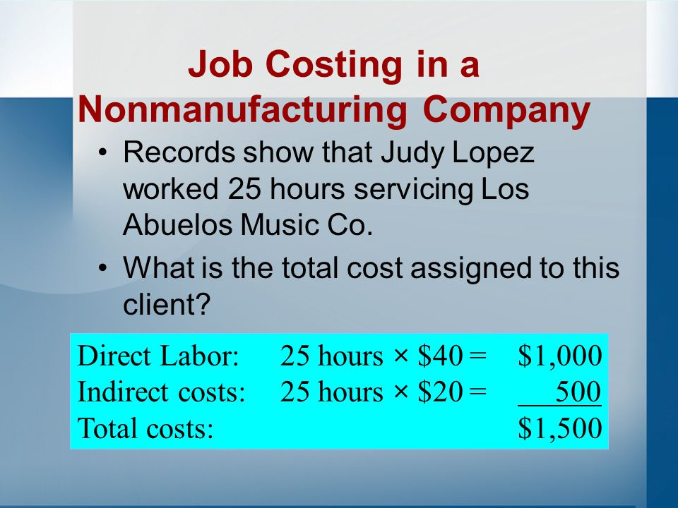 160,000 ÷ 8,000 = $20 Job Costing in a Nonmanufacturing Company Assume that they estimate that the musicians will work 8,000 direct labor hours in 2006.