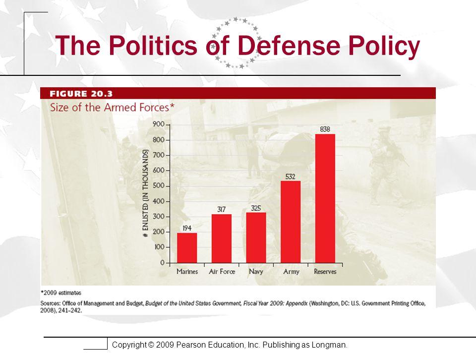 Copyright © 2009 Pearson Education, Inc. Publishing as Longman. The Politics of Defense Policy