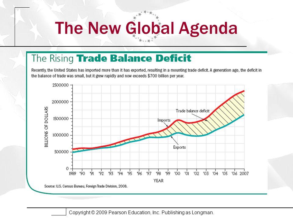 Copyright © 2009 Pearson Education, Inc. Publishing as Longman. The New Global Agenda
