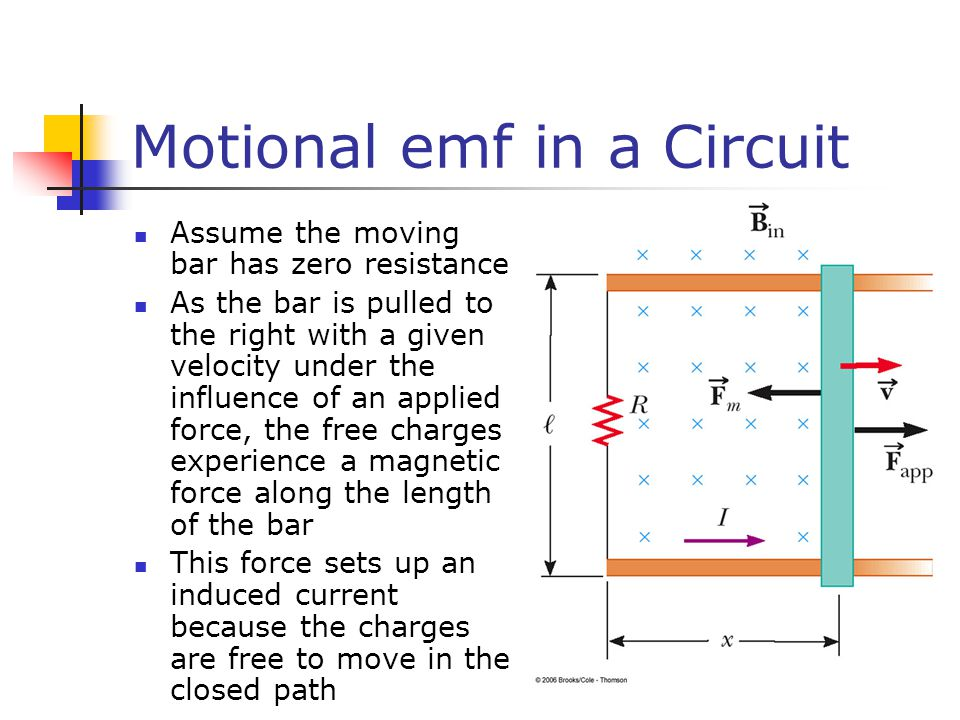Motional emf in a Circuit Assume the moving bar has zero resistance As the bar is pulled to the right with a given velocity under the influence of an