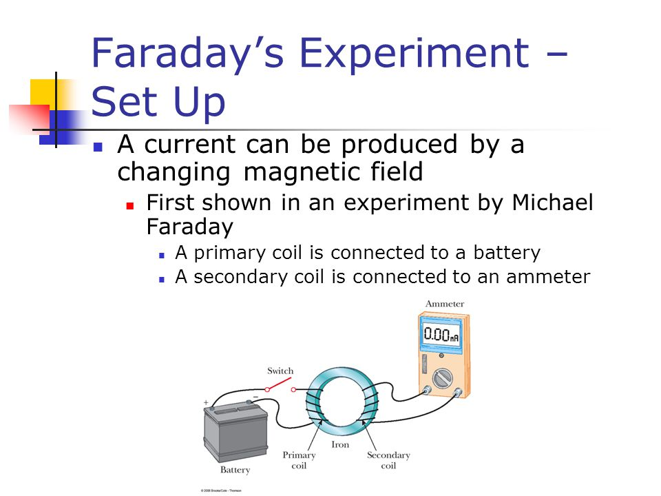 Faraday's Experiment The purpose of the secondary circuit is to detect current that might be produced by the magnetic field When the switch is closed, the ammeter reads a current and then returns to zero When the switch is opened, the ammeter reads a current in the opposite direction and then returns to zero When there is a steady current in the primary circuit, the ammeter reads zero