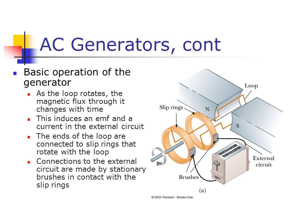 AC Generators, cont Basic operation of the generator As the loop rotates, the magnetic flux through it changes with time This induces an emf and a cur