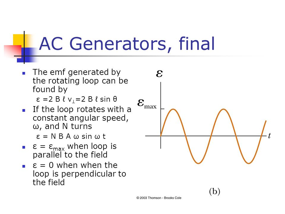 AC Generators, final The emf generated by the rotating loop can be found by ε =2 B ℓ v  =2 B ℓ sin θ If the loop rotates with a constant angular spee