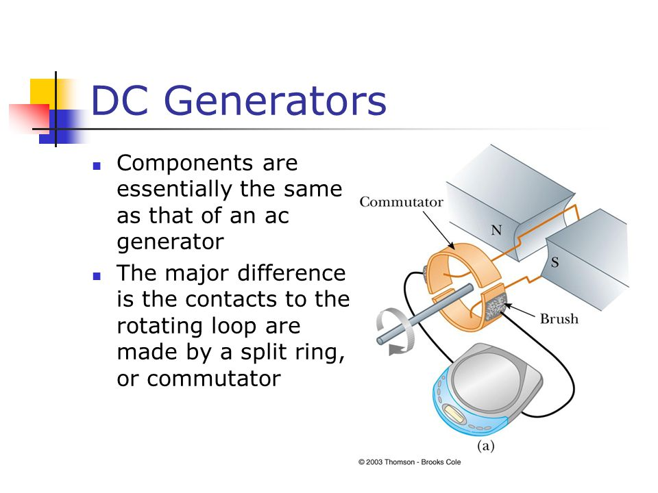DC Generators Components are essentially the same as that of an ac generator The major difference is the contacts to the rotating loop are made by a s