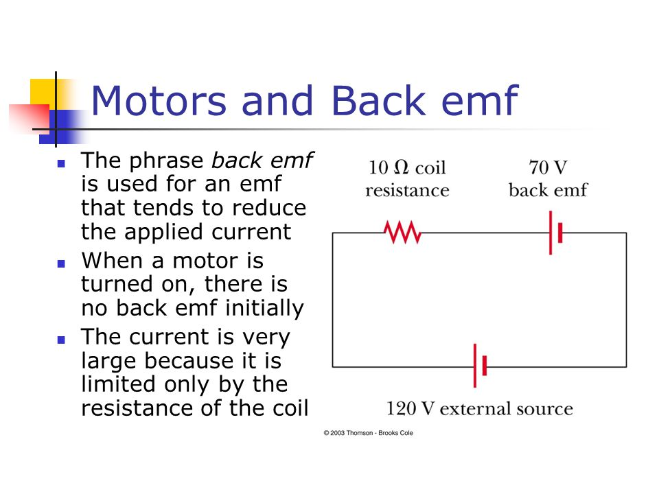 Motors and Back emf The phrase back emf is used for an emf that tends to reduce the applied current When a motor is turned on, there is no back emf in