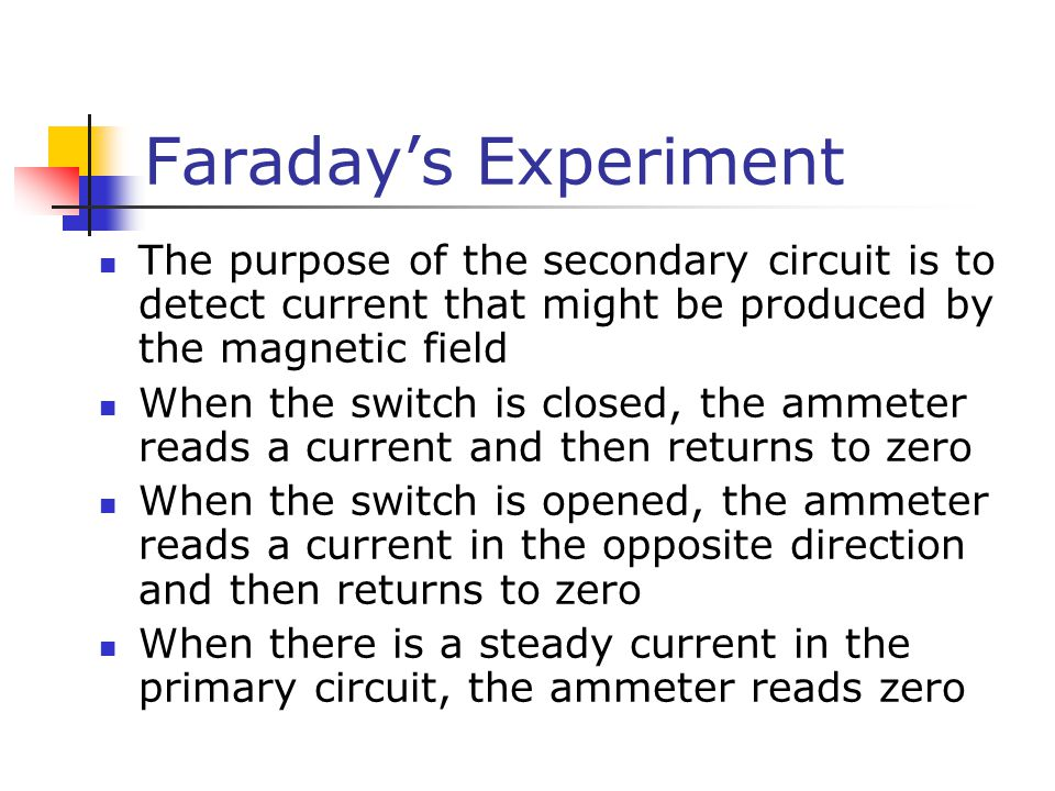 Faraday's Experiment The purpose of the secondary circuit is to detect current that might be produced by the magnetic field When the switch is closed,