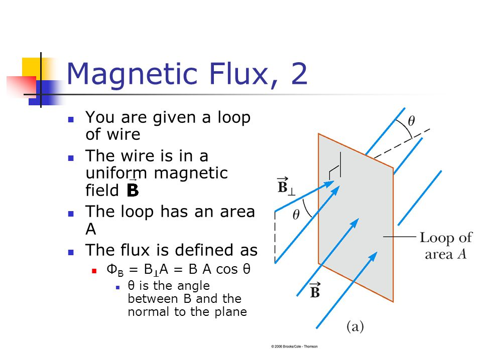 Application of Faraday's Law – Motional emf A straight conductor of length ℓ moves perpendicularly with constant velocity through a uniform field The electrons in the conductor experience a magnetic force F = q v B The electrons tend to move to the lower end of the conductor