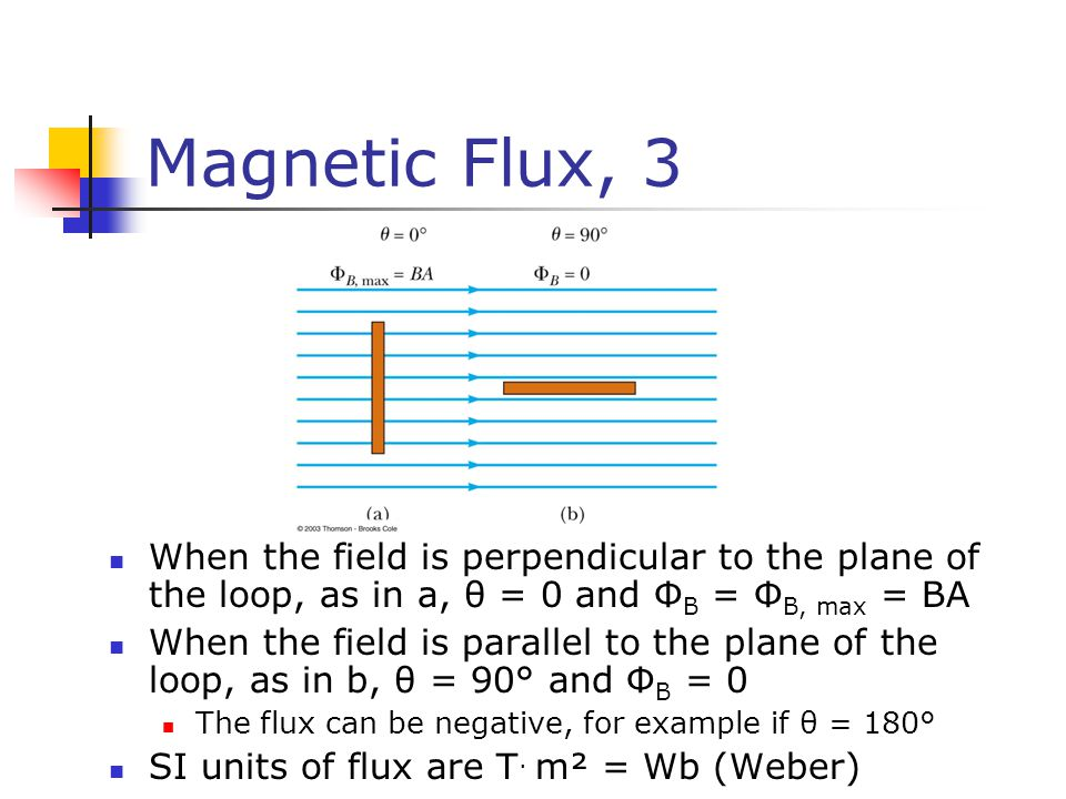 Magnetic Flux, 3 When the field is perpendicular to the plane of the loop, as in a, θ = 0 and Φ B = Φ B, max = BA When the field is parallel to the pl
