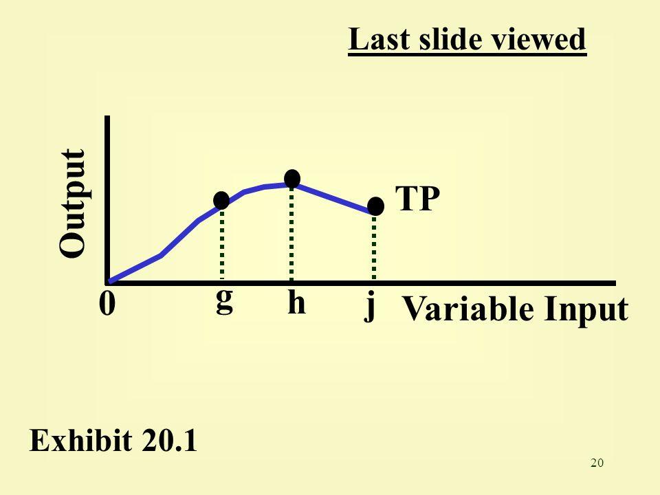 20 Exhibit 20.1 TP Output Variable Input g h Last slide viewed j0