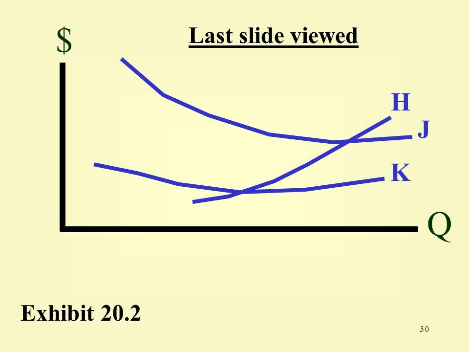 30 Exhibit 20.2 Last slide viewed $ Q H J K