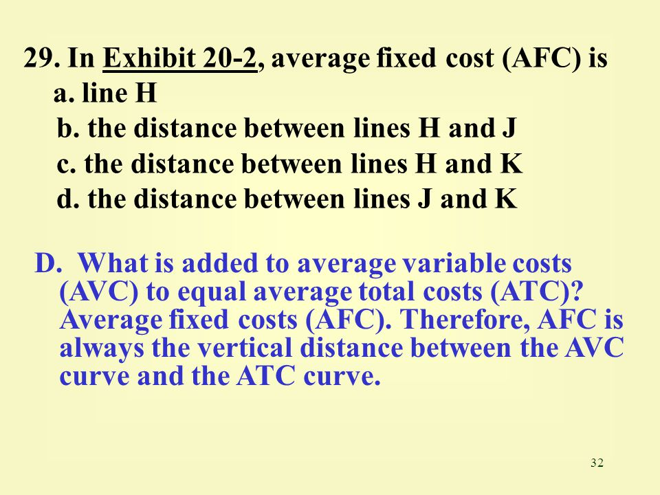 32 29.In Exhibit 20-2, average fixed cost (AFC) isExhibit 20-2 a.