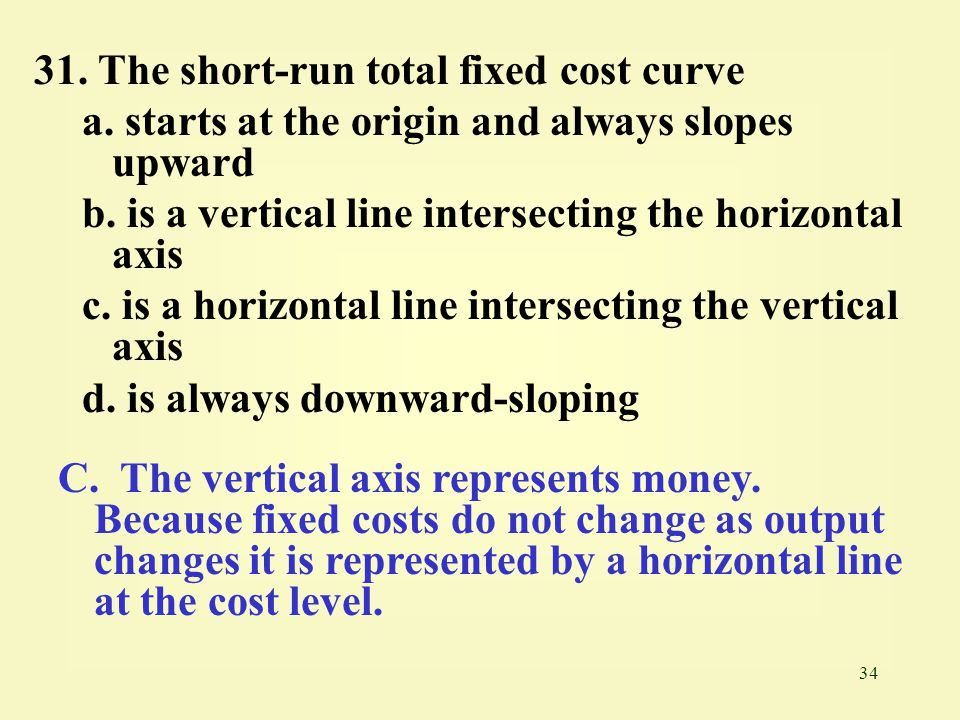 34 31.The short-run total fixed cost curve a. starts at the origin and always slopes upward b.