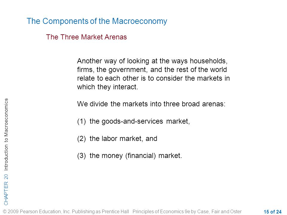 CHAPTER 20 Introduction to Macroeconomics © 2009 Pearson Education, Inc. Publishing as Prentice Hall Principles of Economics 9e by Case, Fair and Oste