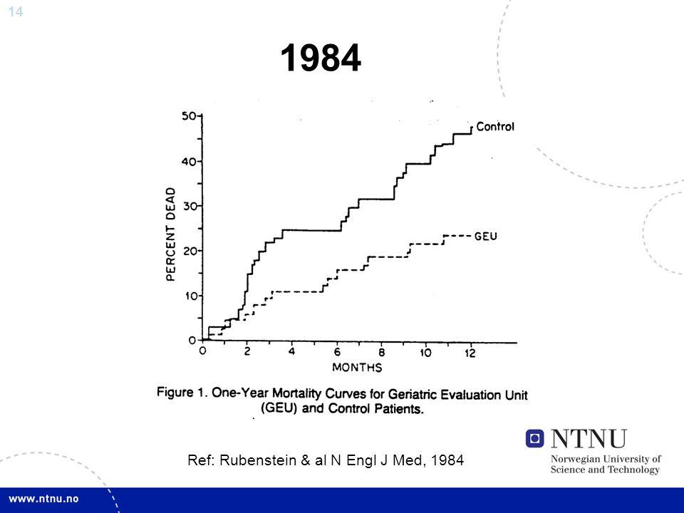 14 Ref: Rubenstein & al N Engl J Med, 1984 1984