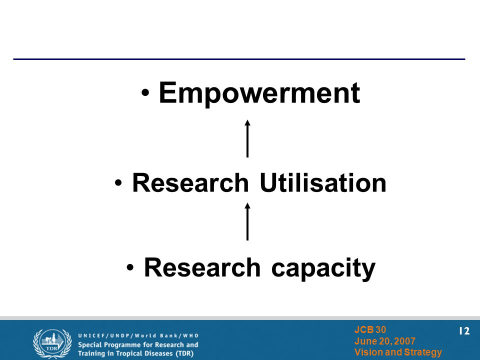 12 JCB 30 June 20, 2007 Vision and Strategy Research capacity Research Utilisation Empowerment