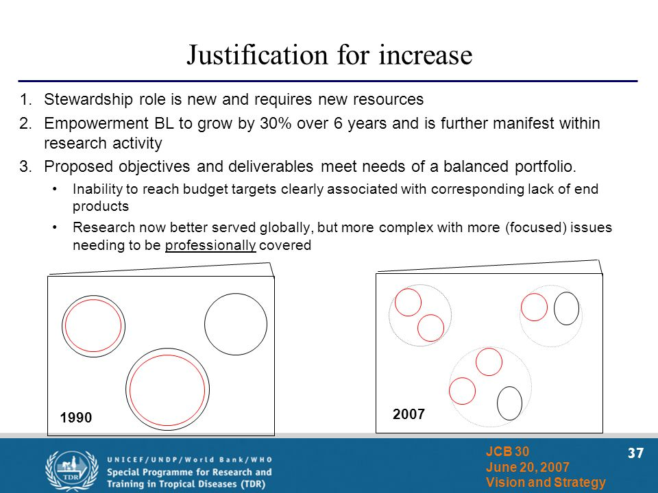 37 JCB 30 June 20, 2007 Vision and Strategy Justification for increase 1.Stewardship role is new and requires new resources 2.Empowerment BL to grow b