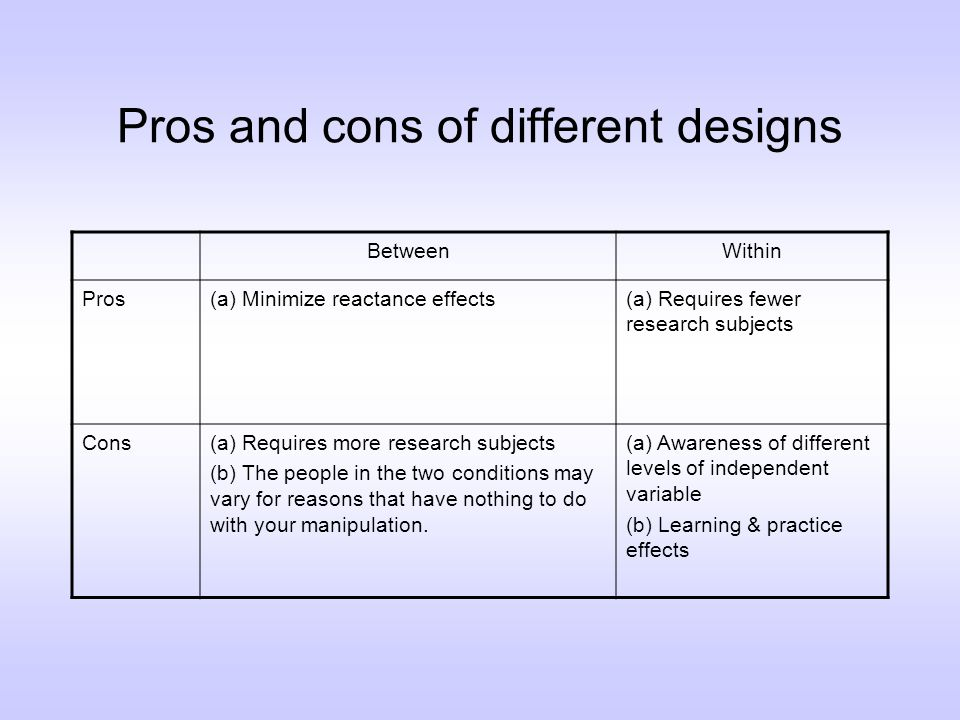 Pros and cons of different designs BetweenWithin Pros(a) Minimize reactance effects(a) Requires fewer research subjects Cons(a) Requires more research
