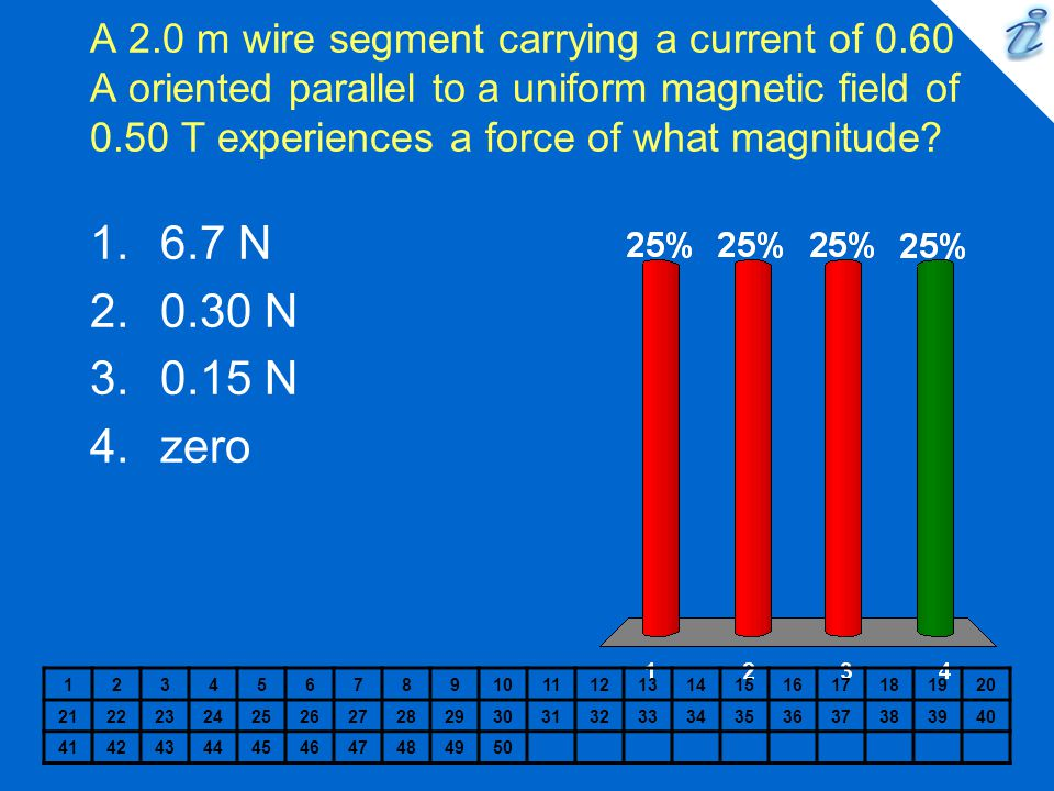 A 2.0 m wire segment carrying a current of 0.60 A oriented parallel to a uniform magnetic field of 0.50 T experiences a force of what magnitude? 12345