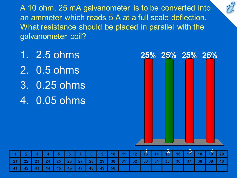 A 10 ohm, 25 mA galvanometer is to be converted into an ammeter which reads 5 A at a full scale deflection. What resistance should be placed in parall