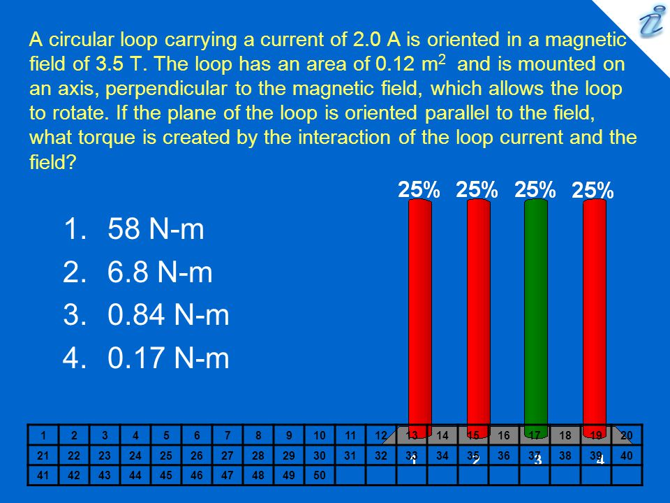 A circular loop carrying a current of 2.0 A is oriented in a magnetic field of 3.5 T. The loop has an area of 0.12 m 2 and is mounted on an axis, perp