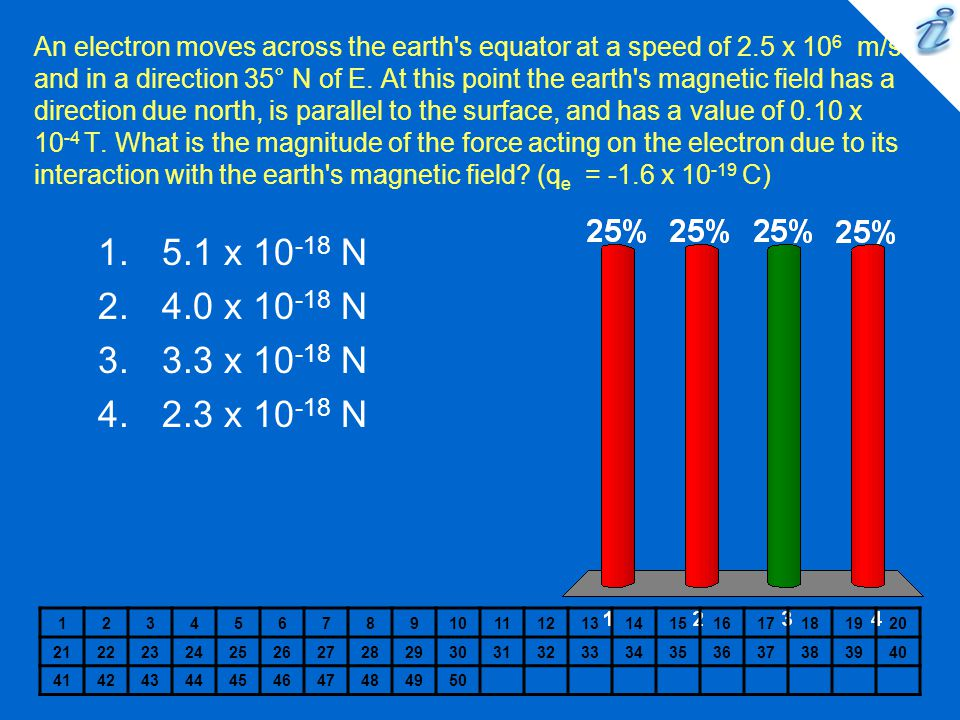 An electron moves across the earth's equator at a speed of 2.5 x 10 6 m/s and in a direction 35° N of E. At this point the earth's magnetic field has
