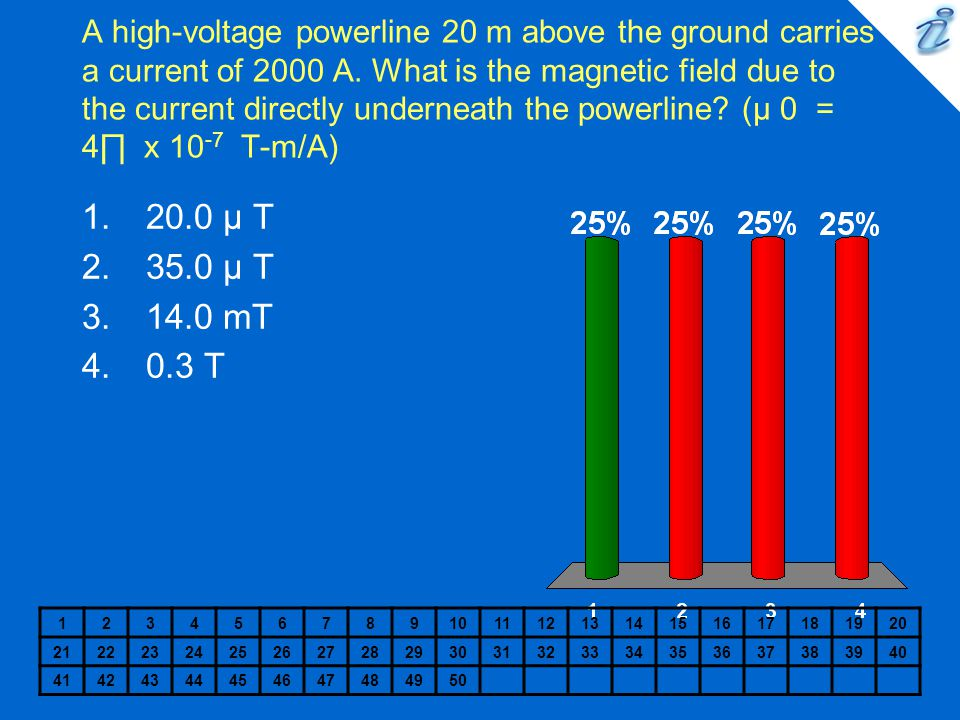 A high-voltage powerline 20 m above the ground carries a current of 2000 A. What is the magnetic field due to the current directly underneath the powe