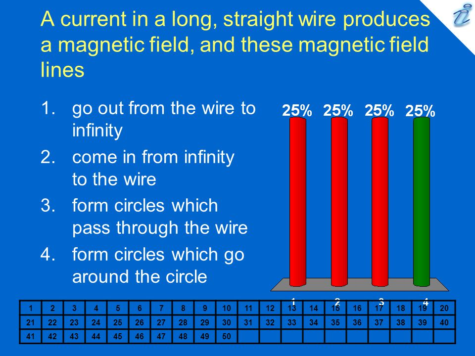 A current in a long, straight wire produces a magnetic field, and these magnetic field lines 1234567891011121314151617181920 2122232425262728293031323
