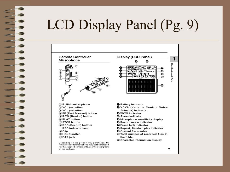 LCD Display Panel (Pg. 9)
